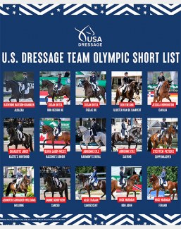 The 15 short listed combinations for 2021 U.S. Olympic team selection